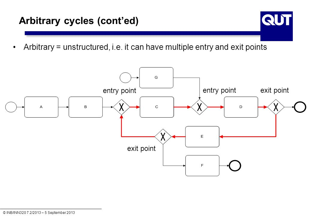 Arbitrary cycles (cont'ed)