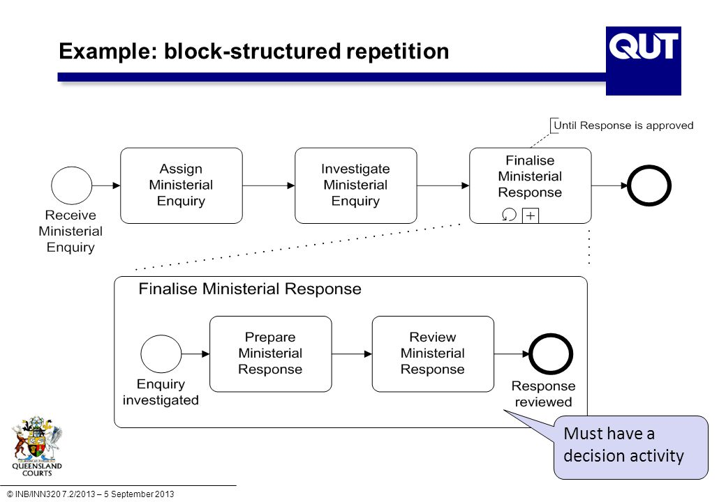 Example: block-structured repetition