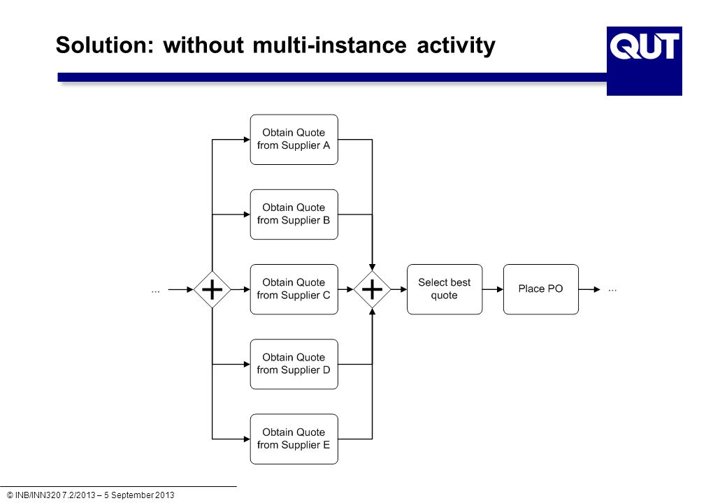 Solution: without multi-instance activity
