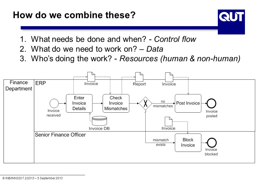 How do we combine these What needs be done and when - Control flow