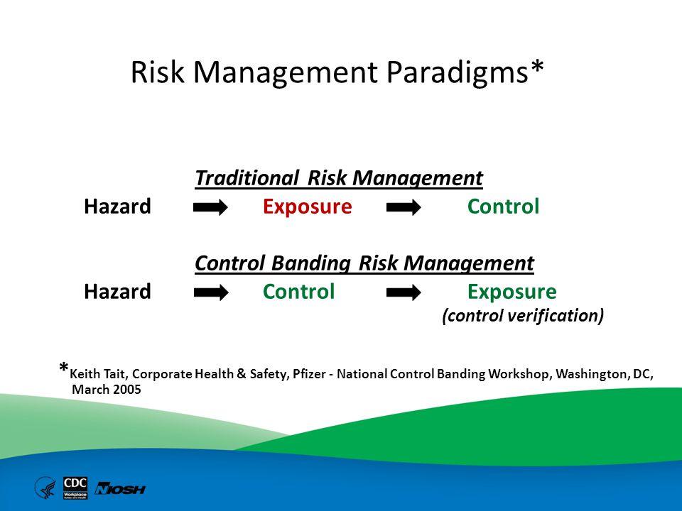 Risk Management Paradigms*