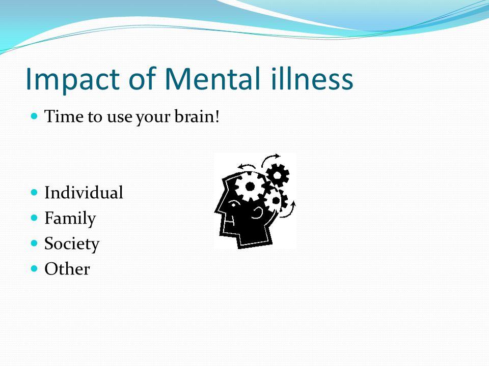 Impact of Mental illness