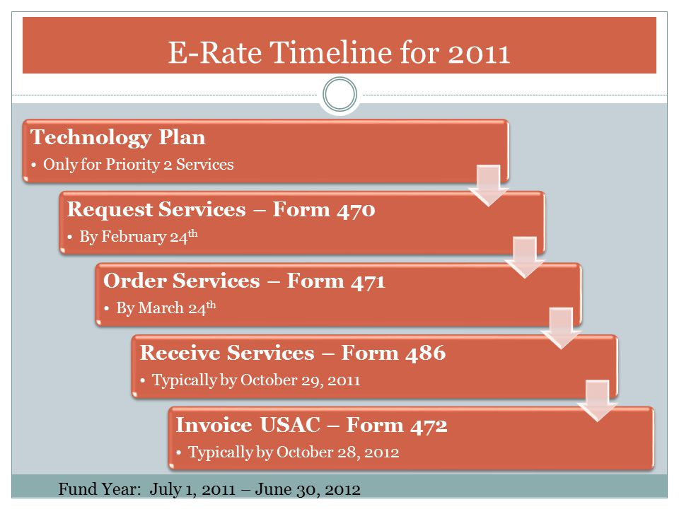 E-Rate Timeline for 2011 Technology Plan Request Services – Form 470