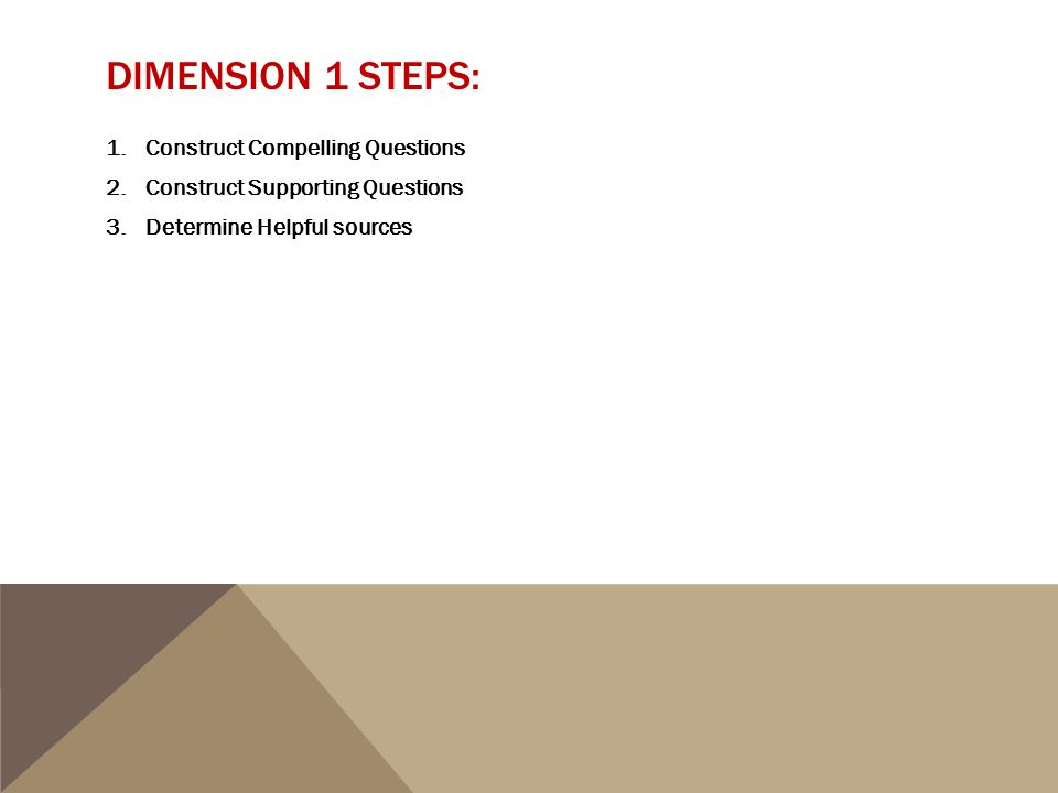 Dimension 1 Steps: Construct Compelling Questions