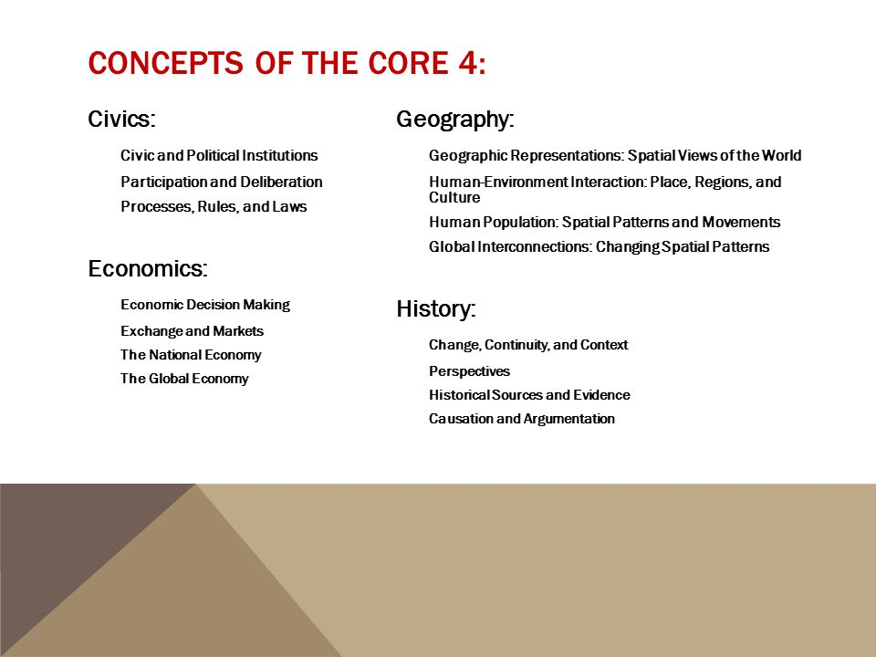 Concepts of the Core 4: Civics: Civic and Political Institutions