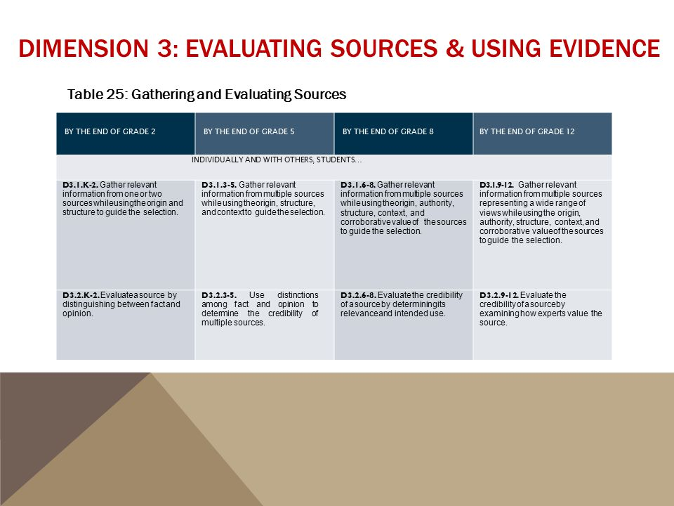 Dimension 3: Evaluating Sources & Using Evidence