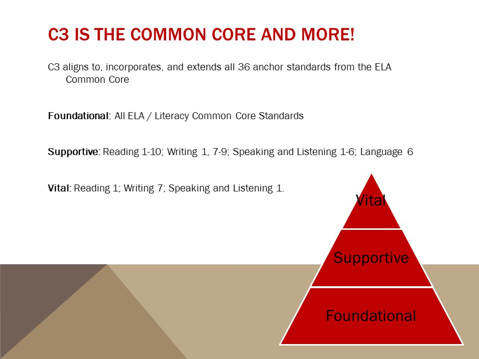 C3 is The Common Core and More!
