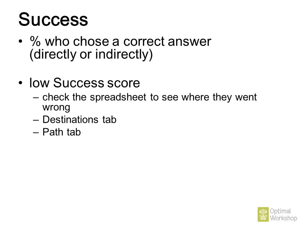 Success % who chose a correct answer (directly or indirectly)