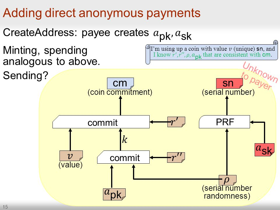 Adding direct anonymous payments