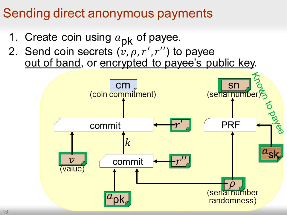 Sending direct anonymous payments