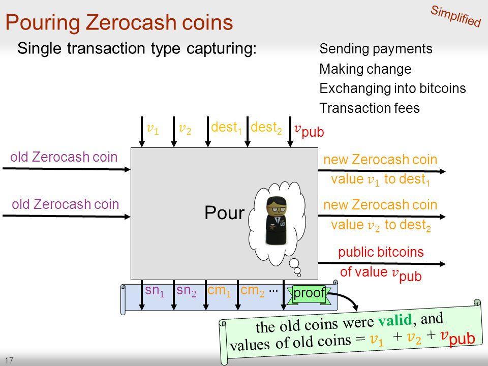 Pouring Zerocash coins