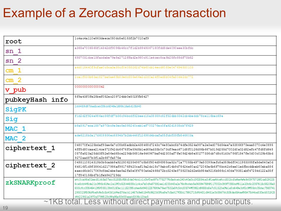 Example of a Zerocash Pour transaction