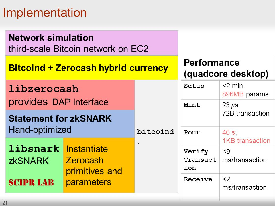 How is greentext used on 4chan? - quora