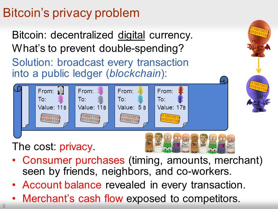 Bitcoin's privacy problem