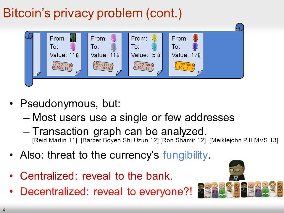 Bitcoin's privacy problem (cont.)