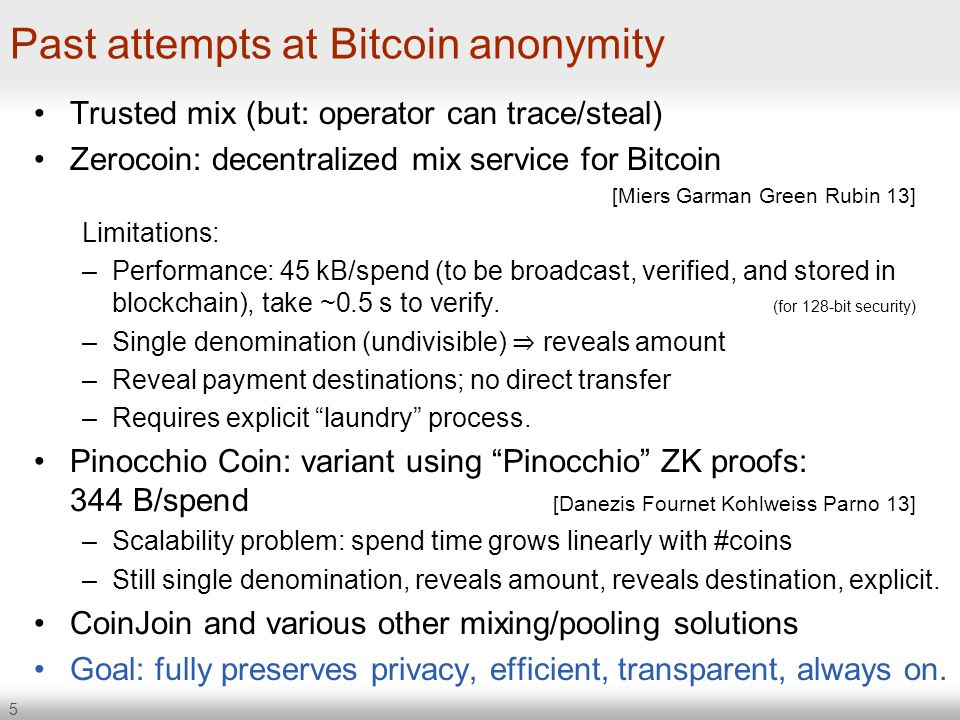 Past attempts at Bitcoin anonymity