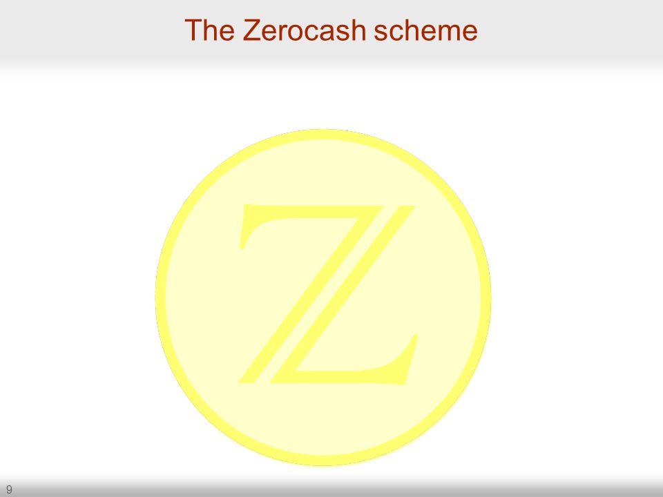The Zerocash scheme