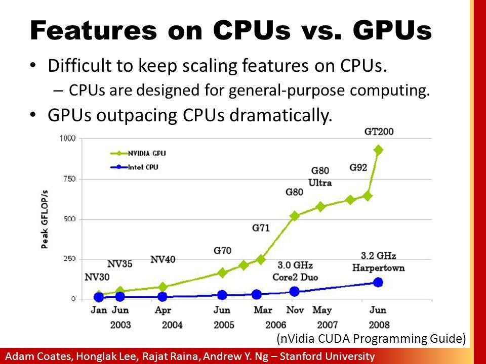 Features on CPUs vs. GPUs