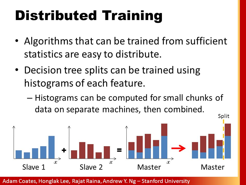 Distributed Training Algorithms that can be trained from sufficient statistics are easy to distribute.