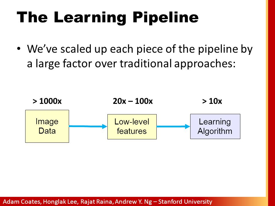 The Learning Pipeline We've scaled up each piece of the pipeline by a large factor over traditional approaches: