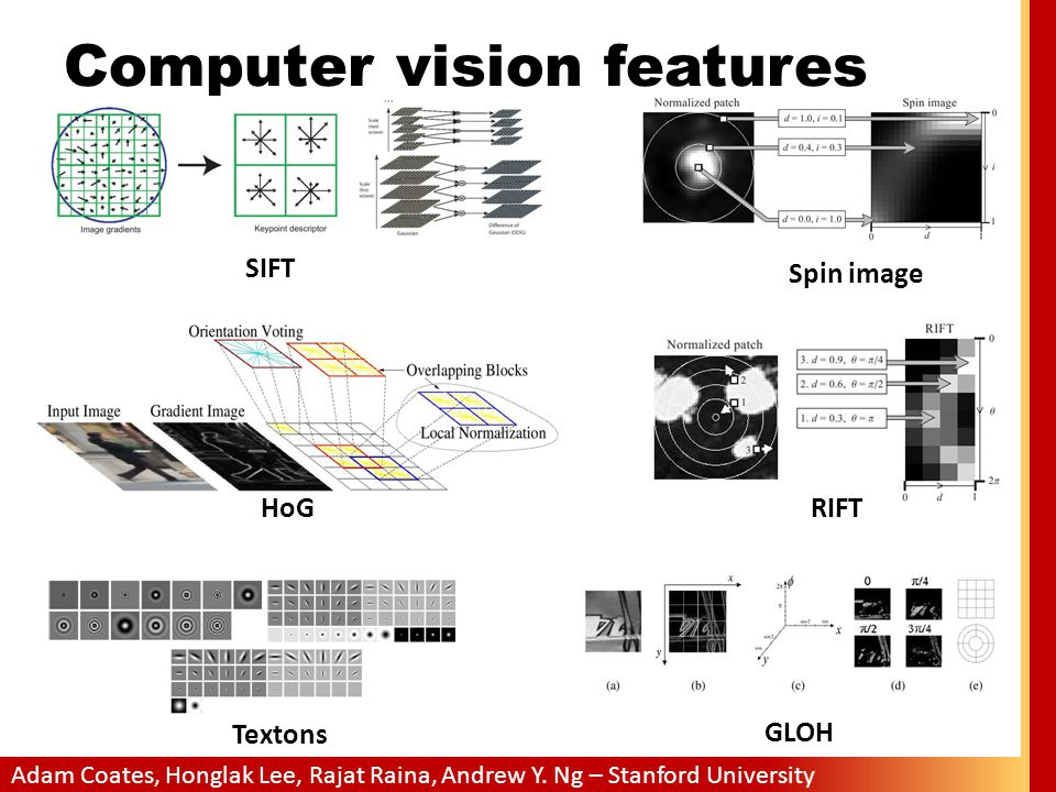 Computer vision features