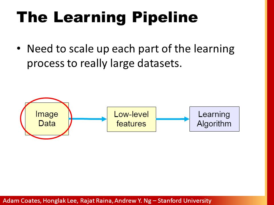 The Learning Pipeline Need to scale up each part of the learning process to really large datasets. Image.