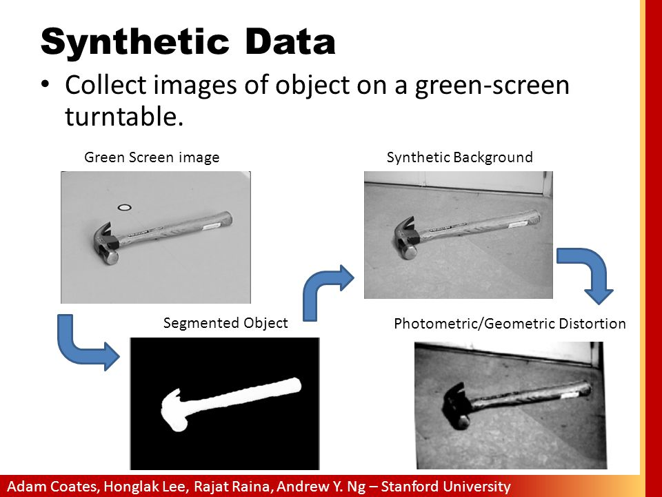 Synthetic Data Collect images of object on a green-screen turntable.