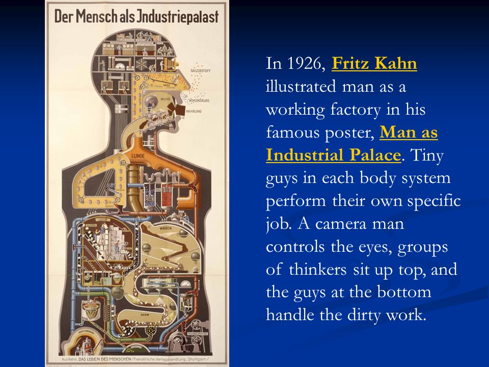 In 1926, Fritz Kahn illustrated man as a working factory in his famous poster, Man as Industrial Palace.