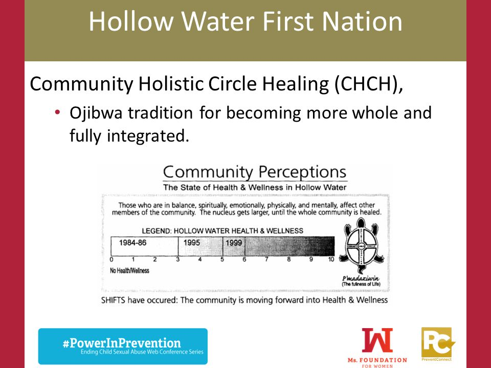 Hollow Water First Nation
