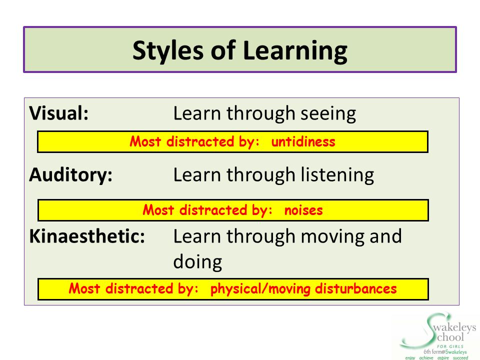 Styles of Learning Visual: Learn through seeing