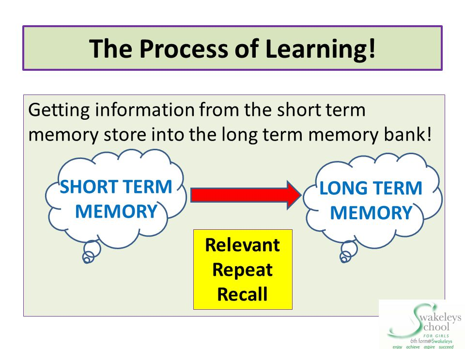 The Process of Learning!