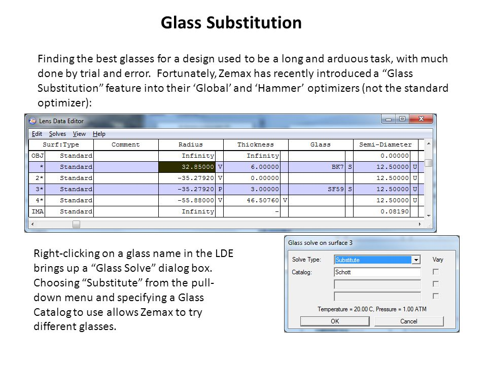 Glass Substitution