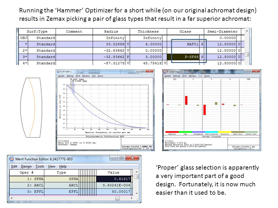 Running the 'Hammer' Optimizer for a short while (on our original achromat design) results in Zemax picking a pair of glass types that result in a far superior achromat: