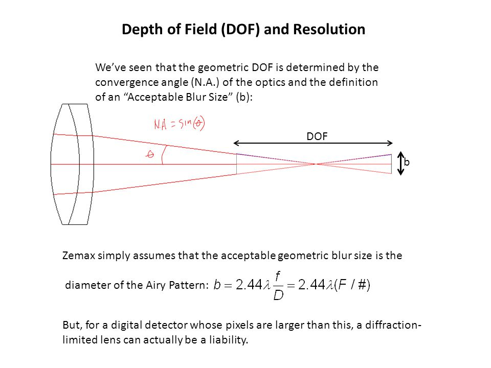 Depth of Field (DOF) and Resolution
