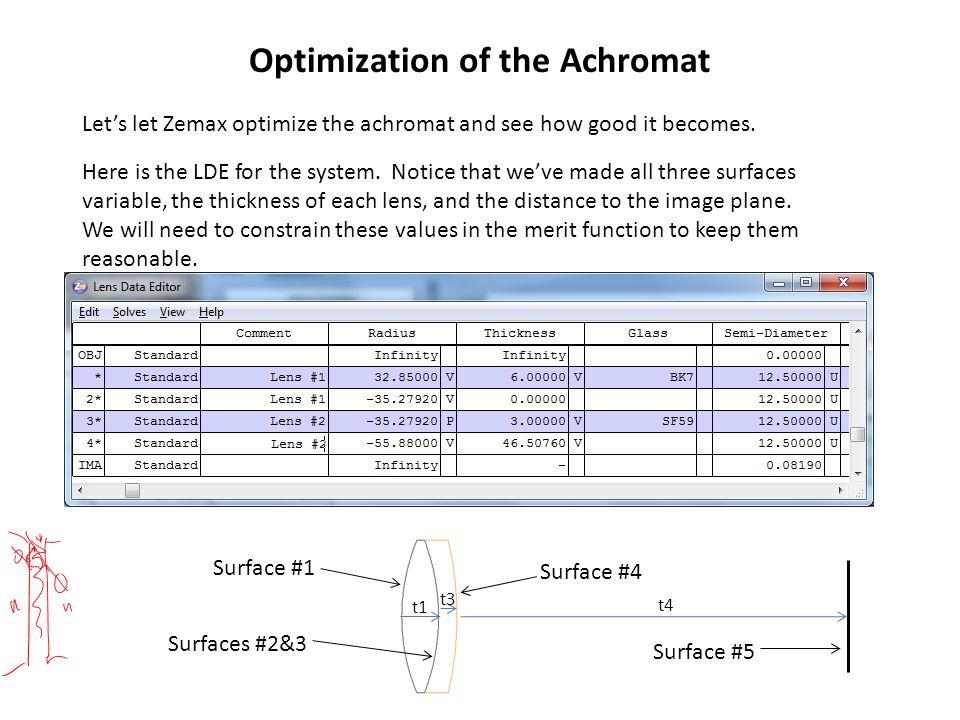 Optimization of the Achromat