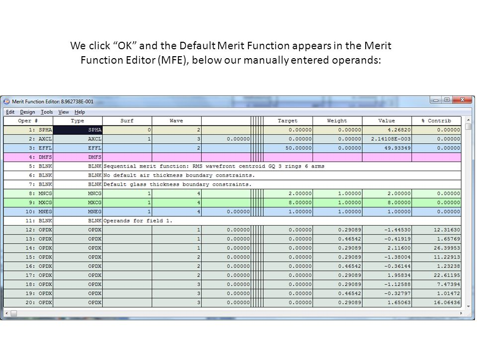 We click OK and the Default Merit Function appears in the Merit Function Editor (MFE), below our manually entered operands: