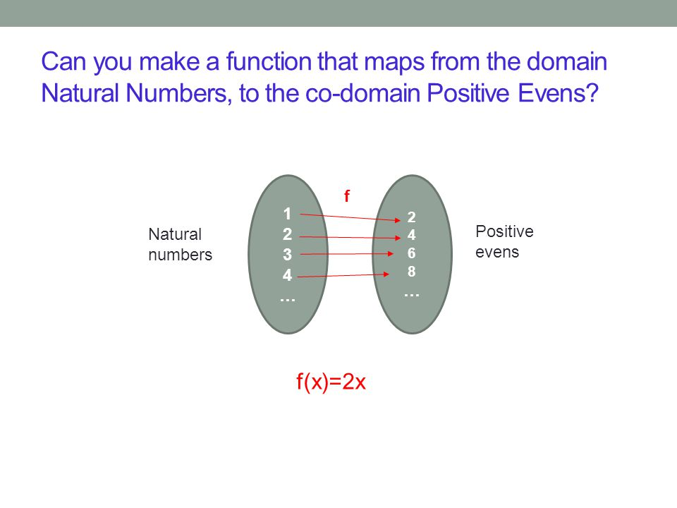 Can you make a function that maps from the domain Natural Numbers, to the co-domain Positive Evens