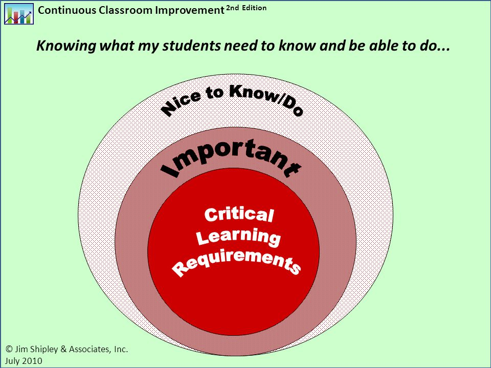 Knowing what my students need to know and be able to do...