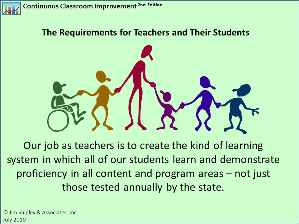 The Requirements for Teachers and Their Students