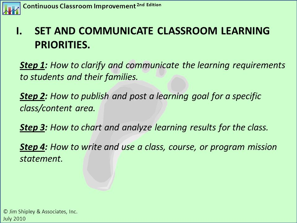 SET AND COMMUNICATE CLASSROOM LEARNING PRIORITIES.