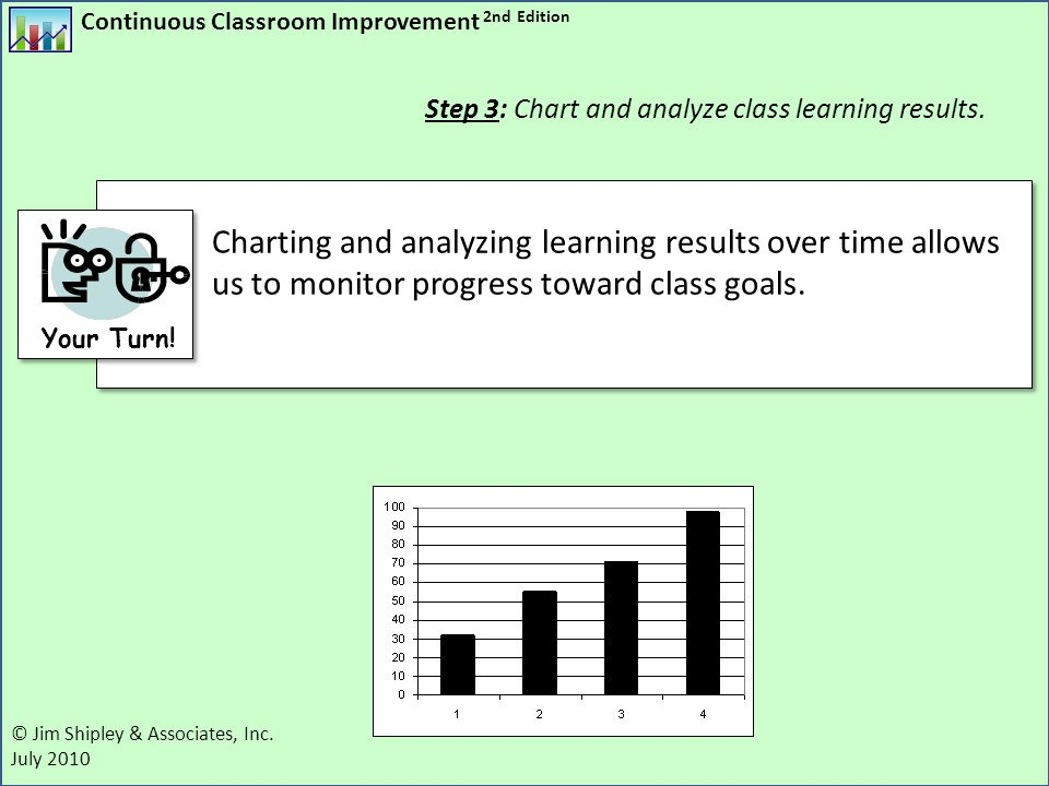 Step 3: Chart and analyze class learning results.