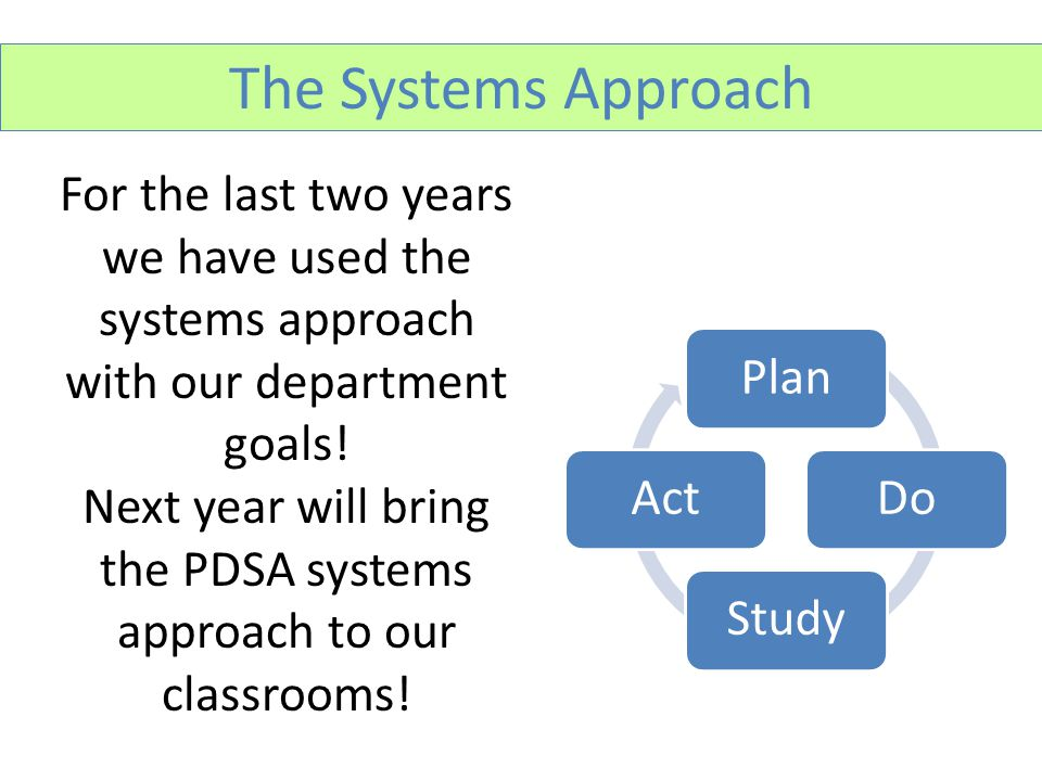 Next year will bring the PDSA systems approach to our classrooms!
