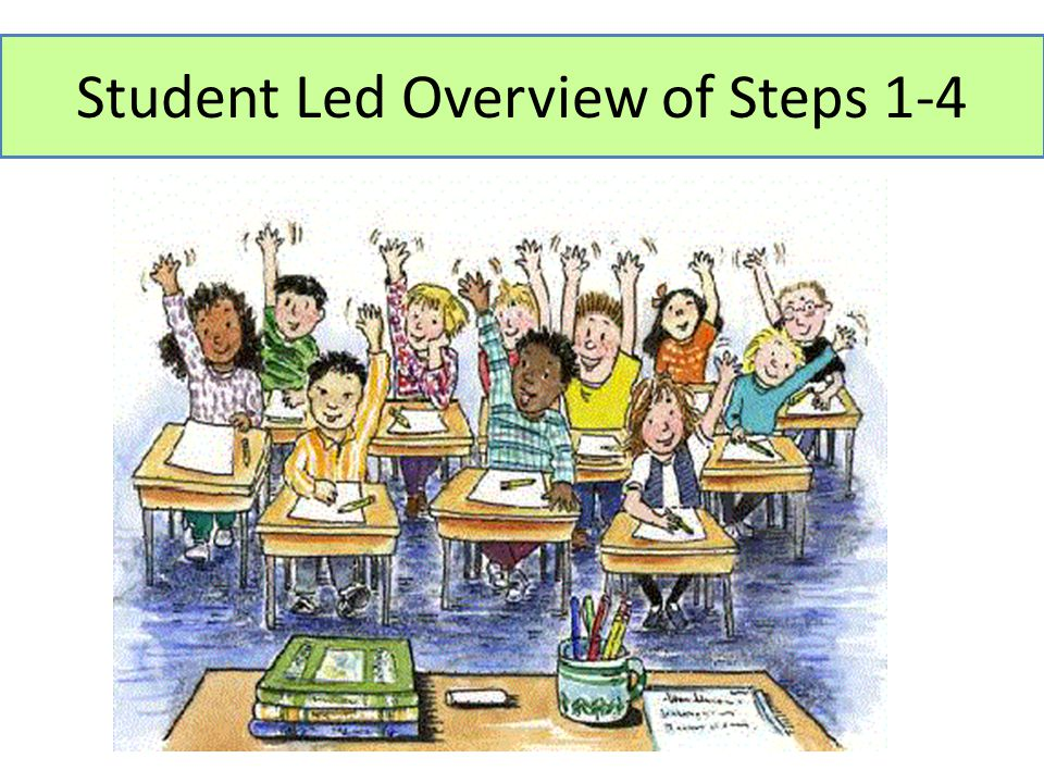 Student Led Overview of Steps 1-4