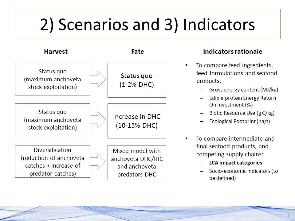 2) Scenarios and 3) Indicators