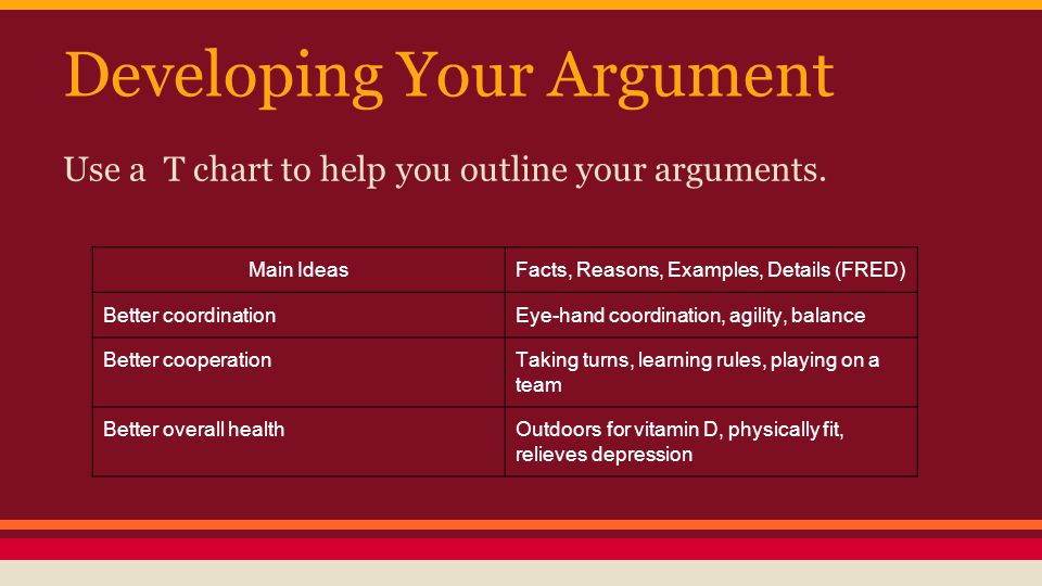 Developing Your Argument