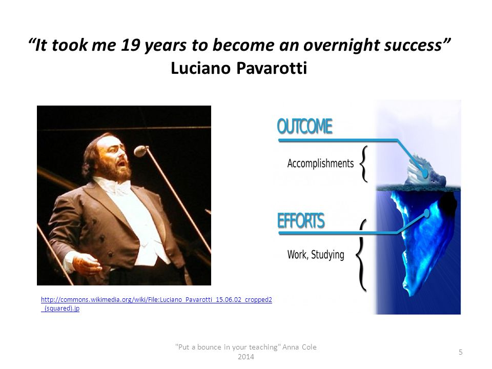 It took me 19 years to become an overnight success Luciano Pavarotti