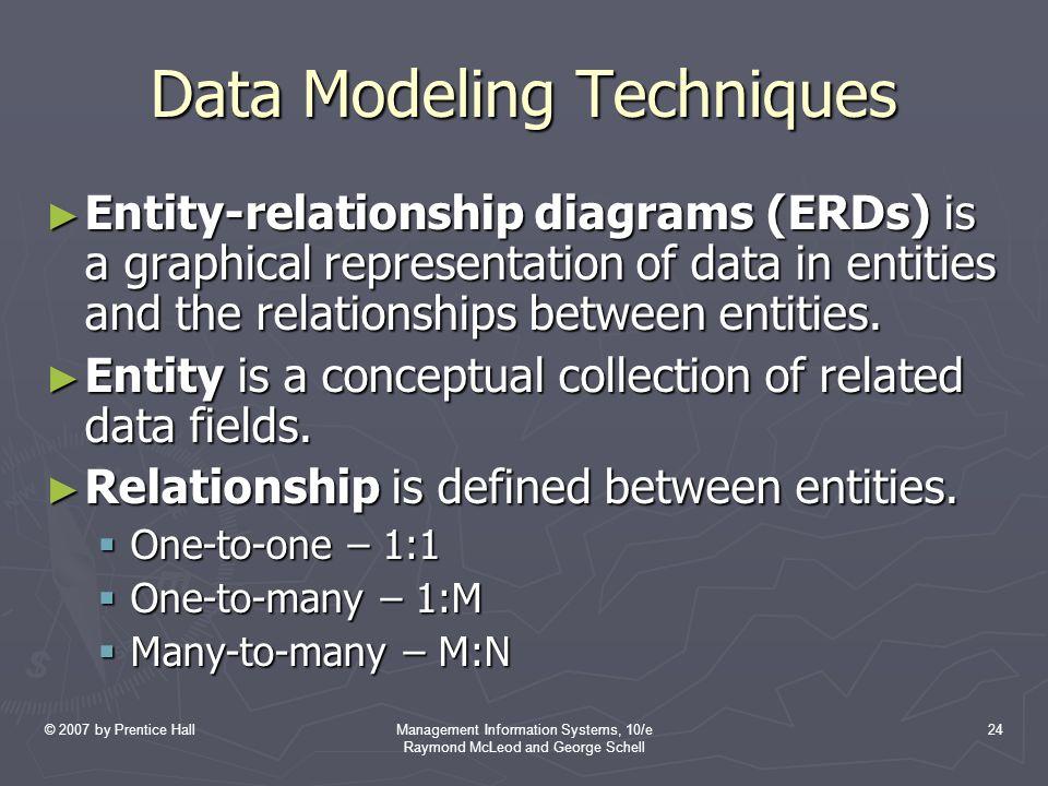 Data Modeling Techniques