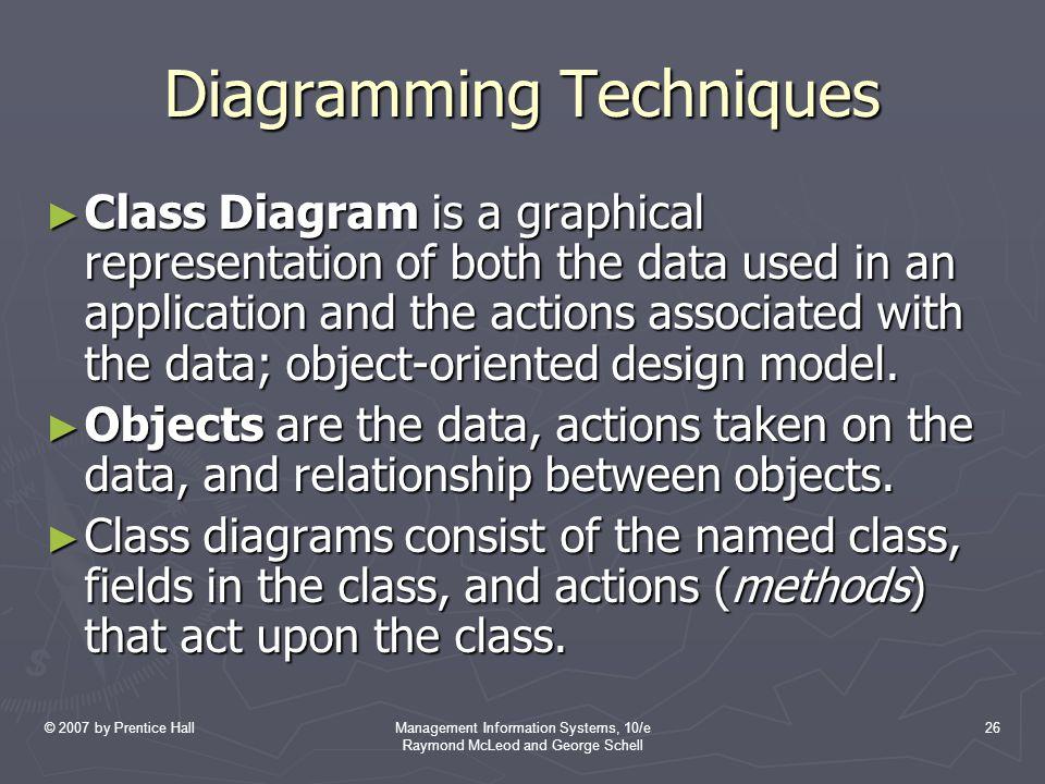 Diagramming Techniques