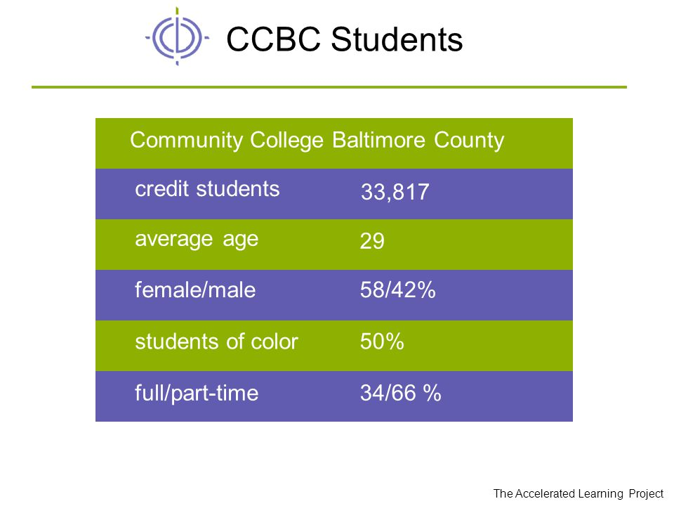 CCBC Students Community College Baltimore County credit students