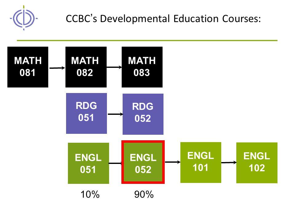 CCBC's Developmental Education Courses: